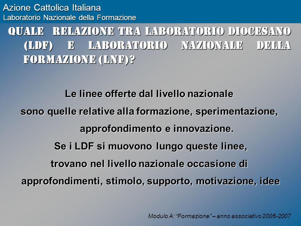 Modulo A: Formazione – anno associativo 2006-2007 Azione Cattolica Italiana Laboratorio Nazionale della Formazione Quale relazione tra Laboratorio Diocesano (LDF) e Laboratorio Nazionale della Formazione (LNF).