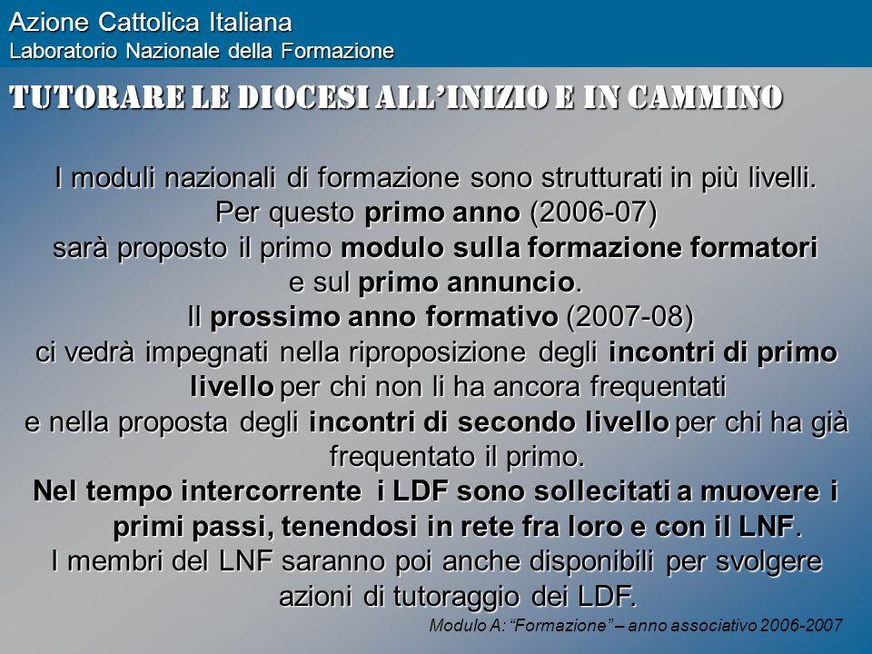 Modulo A: Formazione – anno associativo 2006-2007 Azione Cattolica Italiana Laboratorio Nazionale della Formazione Tutorare le diocesi all'inizio e in cammino I moduli nazionali di formazione sono strutturati in più livelli.