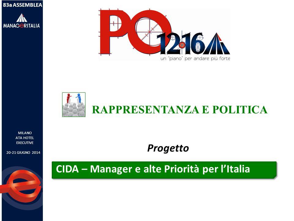 RAPPRESENTANZA E POLITICA Progetto CIDA – Manager e alte Priorità per l'Italia 83a ASSEMBLEA MILANO ATA HOTEL EXECUTIVE 20-21 GIUGNO 2014