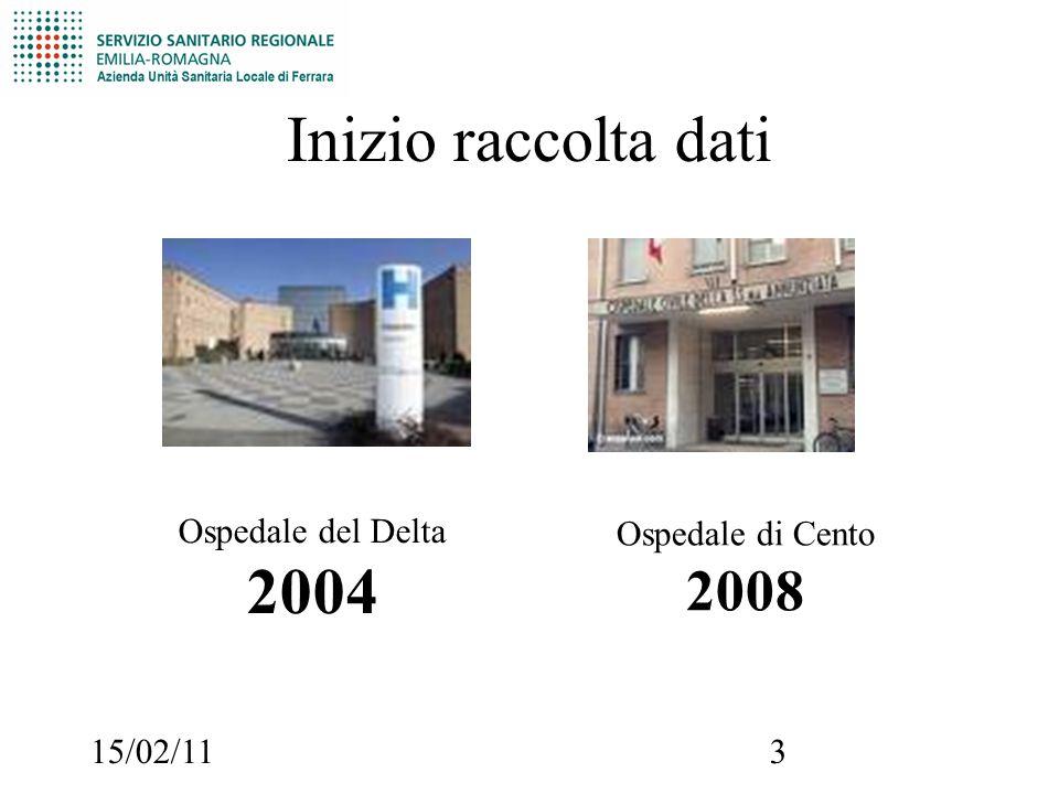 15/02/113 Inizio raccolta dati Ospedale del Delta 2004 Ospedale di Cento 2008