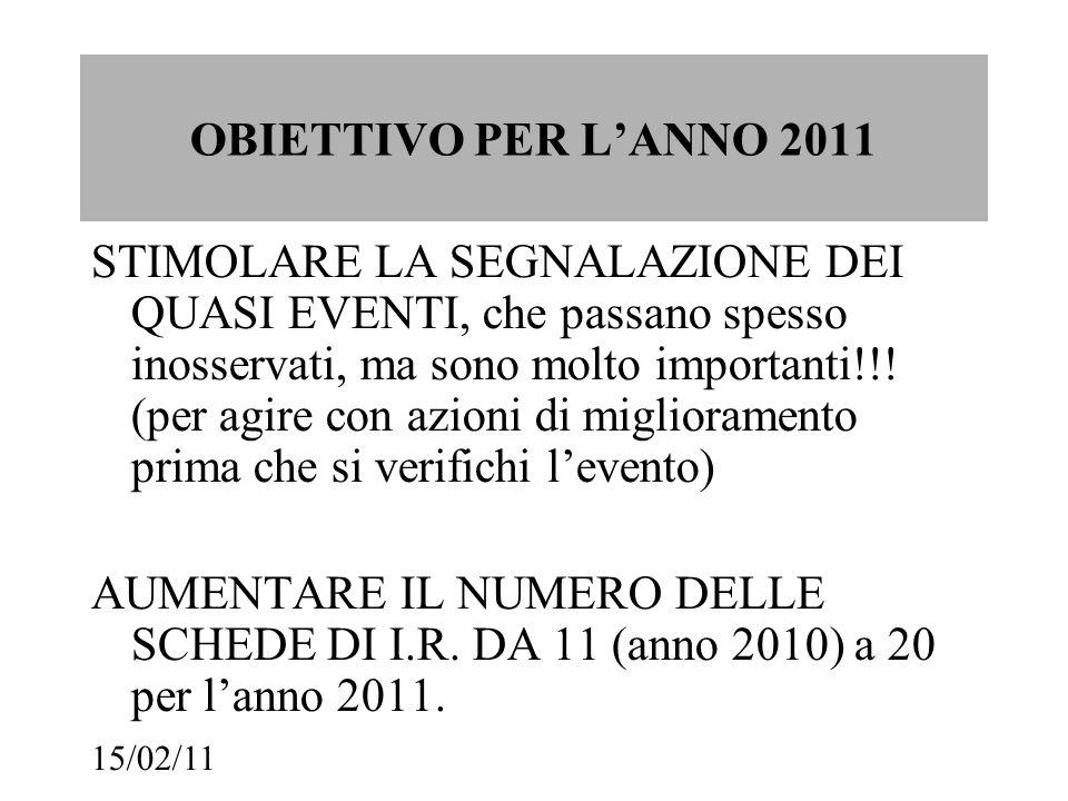 15/02/11 OBIETTIVO PER L'ANNO 2011 STIMOLARE LA SEGNALAZIONE DEI QUASI EVENTI, che passano spesso inosservati, ma sono molto importanti!!.