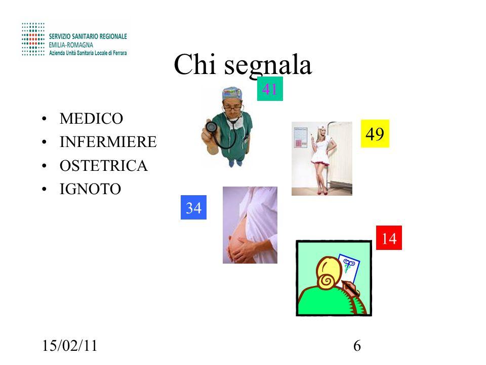 15/02/116 Chi segnala MEDICO INFERMIERE OSTETRICA IGNOTO 41 49 34 14
