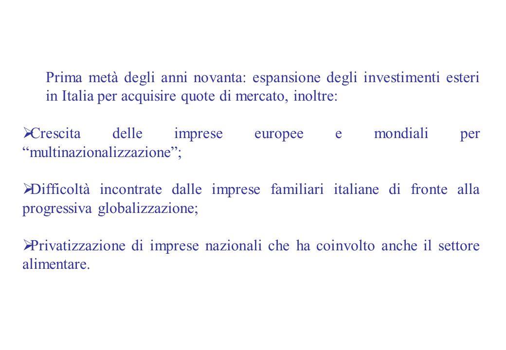 Prima metà degli anni novanta: espansione degli investimenti esteri in Italia per acquisire quote di mercato, inoltre:  Crescita delle imprese europee e mondiali per multinazionalizzazione ;  Difficoltà incontrate dalle imprese familiari italiane di fronte alla progressiva globalizzazione;  Privatizzazione di imprese nazionali che ha coinvolto anche il settore alimentare.