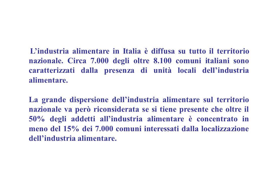 L'industria alimentare in Italia è diffusa su tutto il territorio nazionale. Circa 7.000 degli oltre 8.100 comuni italiani sono caratterizzati dalla p