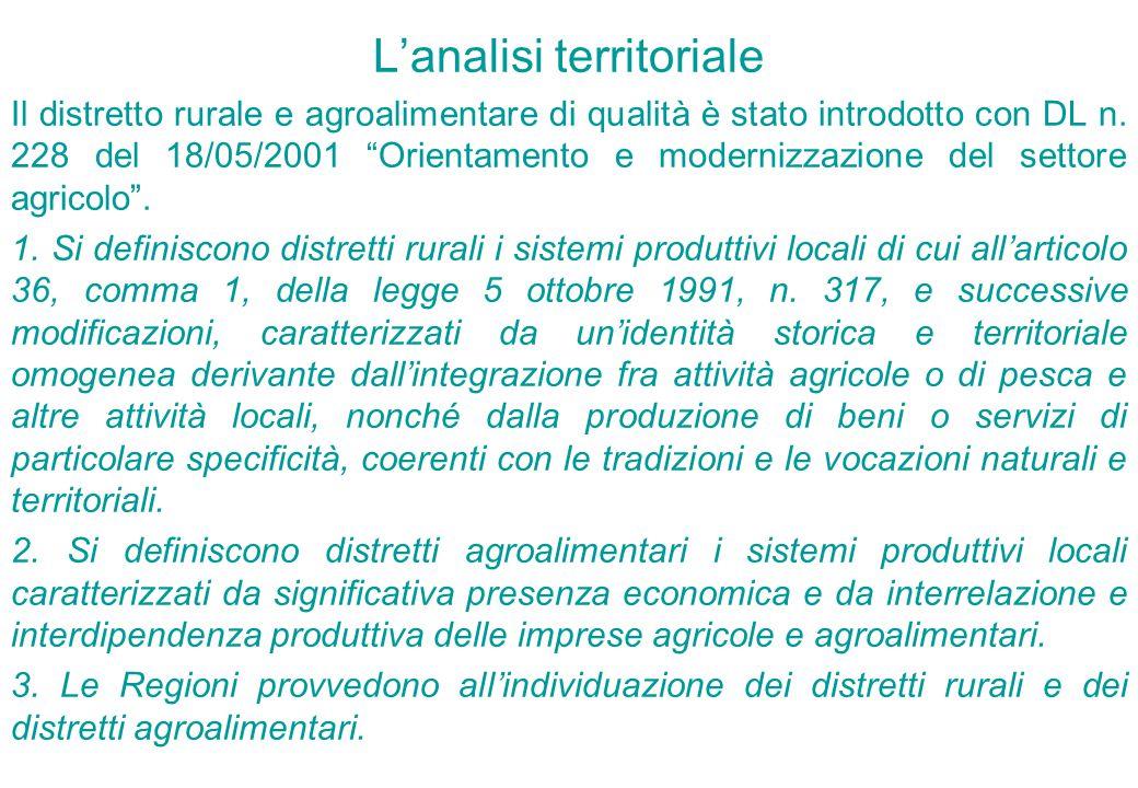 """L'analisi territoriale Il distretto rurale e agroalimentare di qualità è stato introdotto con DL n. 228 del 18/05/2001 """"Orientamento e modernizzazione"""
