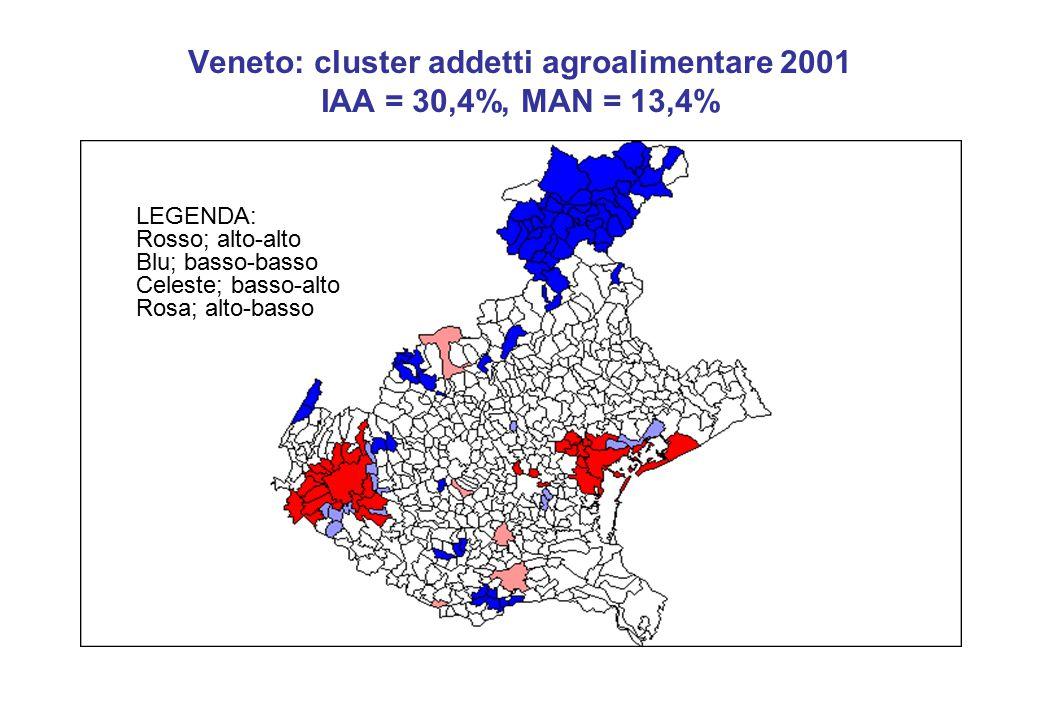 Veneto: cluster addetti agroalimentare 2001 IAA = 30,4%, MAN = 13,4% LEGENDA: Rosso; alto-alto Blu; basso-basso Celeste; basso-alto Rosa; alto-basso