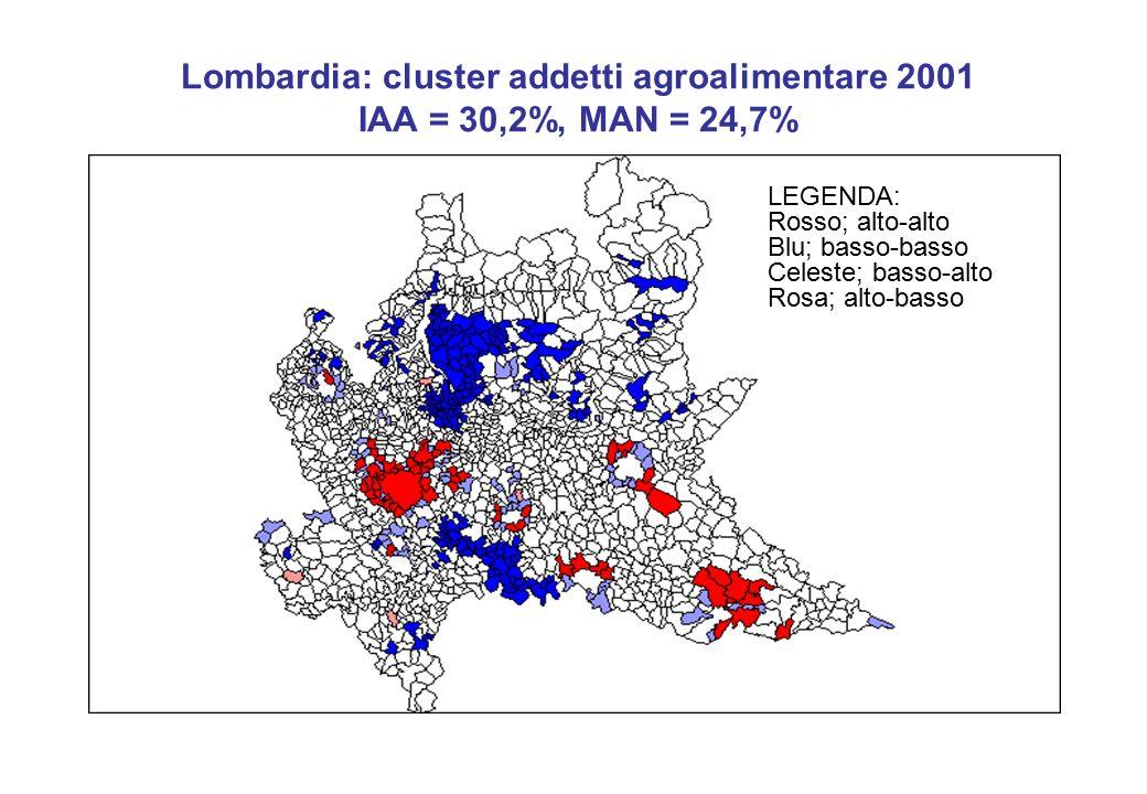 Lombardia: cluster addetti agroalimentare 2001 IAA = 30,2%, MAN = 24,7% LEGENDA: Rosso; alto-alto Blu; basso-basso Celeste; basso-alto Rosa; alto-basso