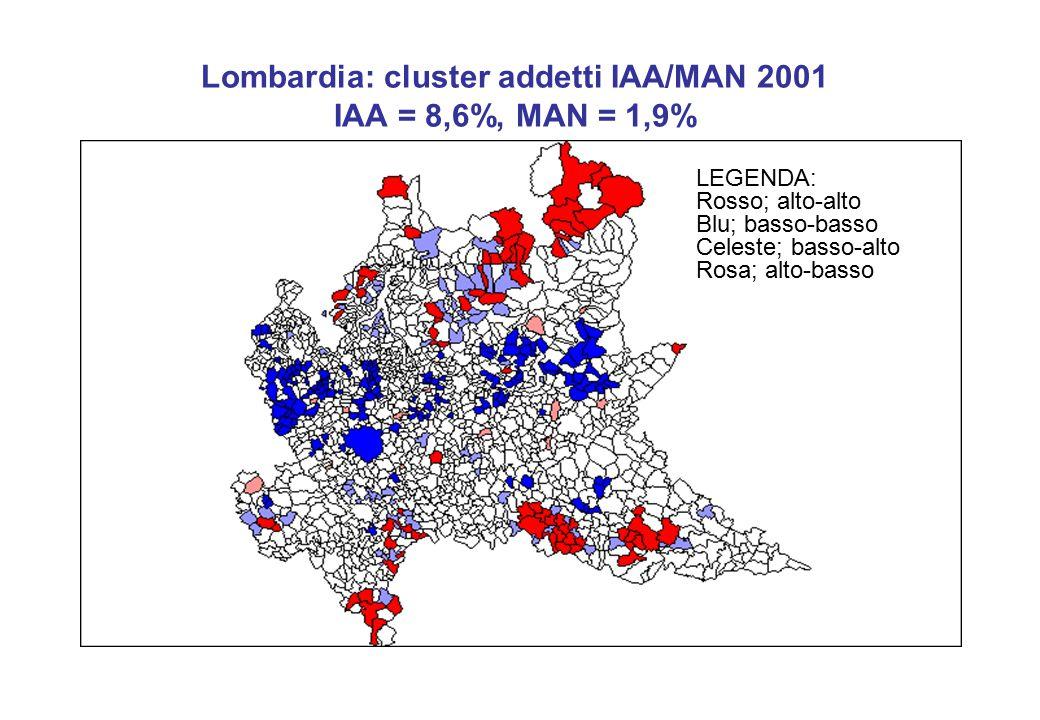Lombardia: cluster addetti IAA/MAN 2001 IAA = 8,6%, MAN = 1,9% LEGENDA: Rosso; alto-alto Blu; basso-basso Celeste; basso-alto Rosa; alto-basso