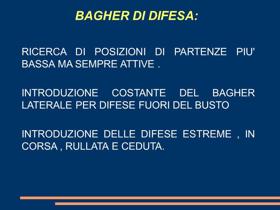 BAGHER DI DIFESA: RICERCA DI POSIZIONI DI PARTENZE PIU BASSA MA SEMPRE ATTIVE.