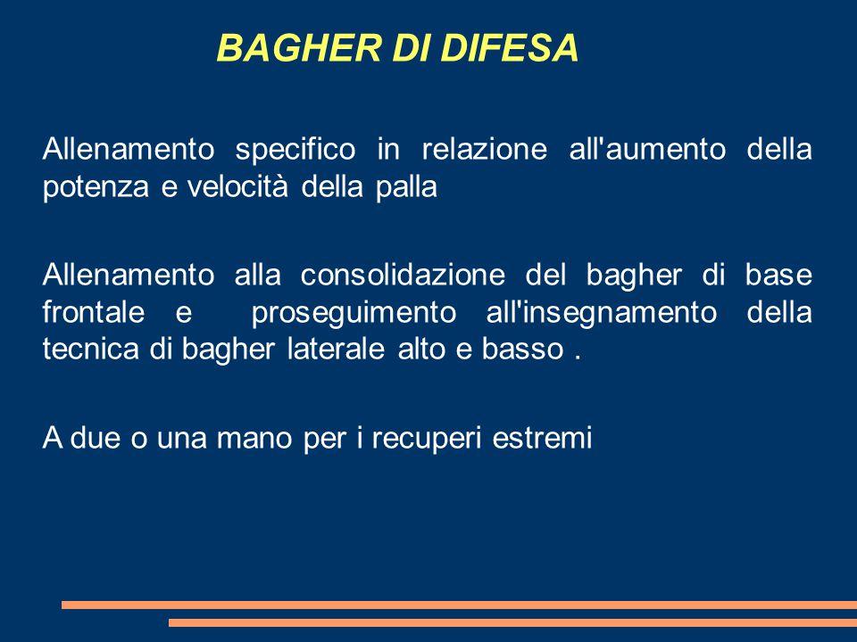 BAGHER DI DIFESA Allenamento specifico in relazione all aumento della potenza e velocità della palla Allenamento alla consolidazione del bagher di base frontale e proseguimento all insegnamento della tecnica di bagher laterale alto e basso.