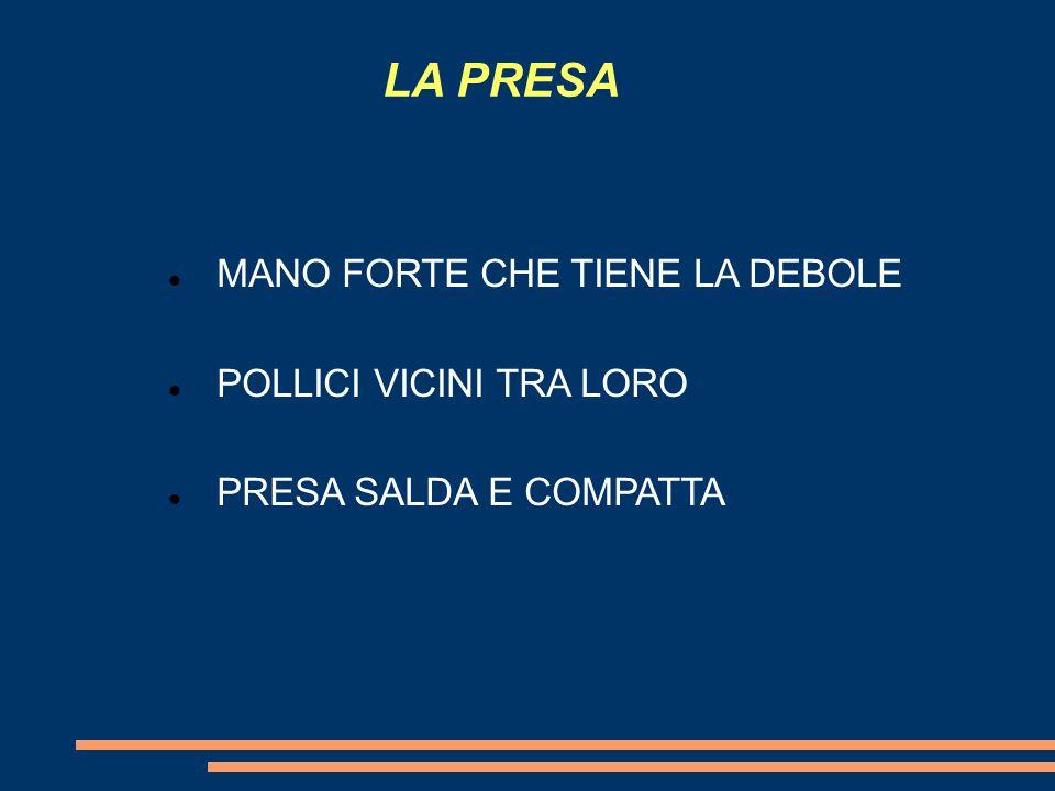LA PRESA MANO FORTE CHE TIENE LA DEBOLE POLLICI VICINI TRA LORO PRESA SALDA E COMPATTA