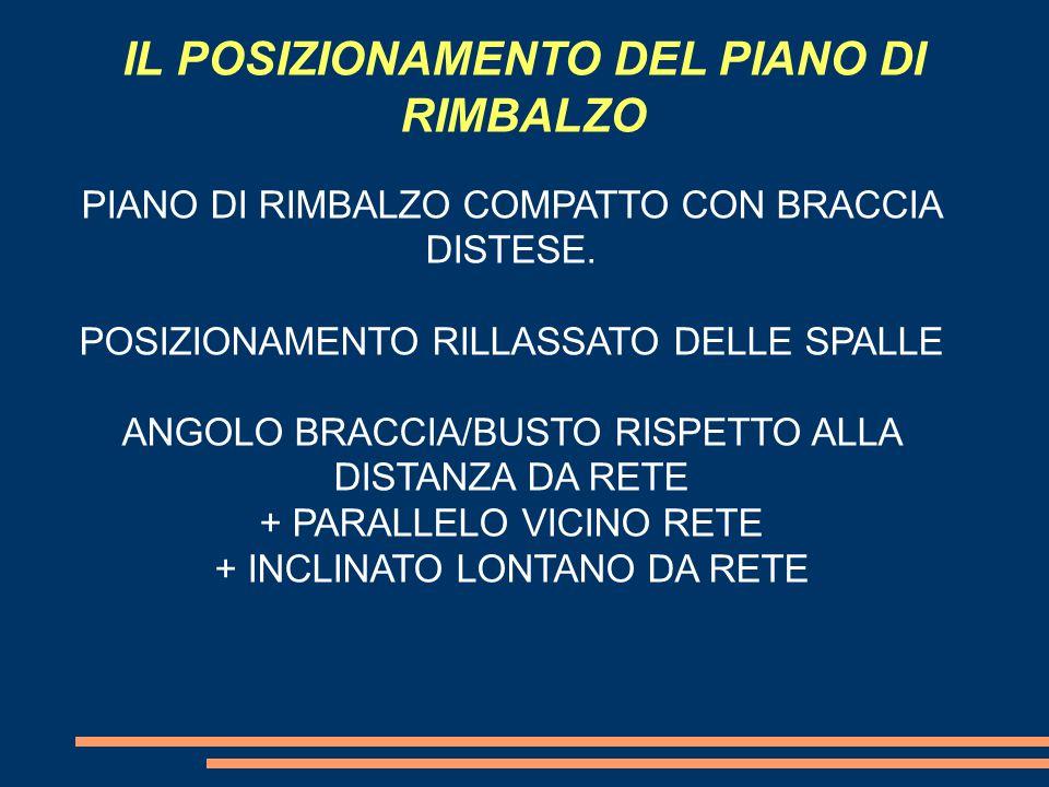 PIANO DI RIMBALZO COMPATTO CON BRACCIA DISTESE.