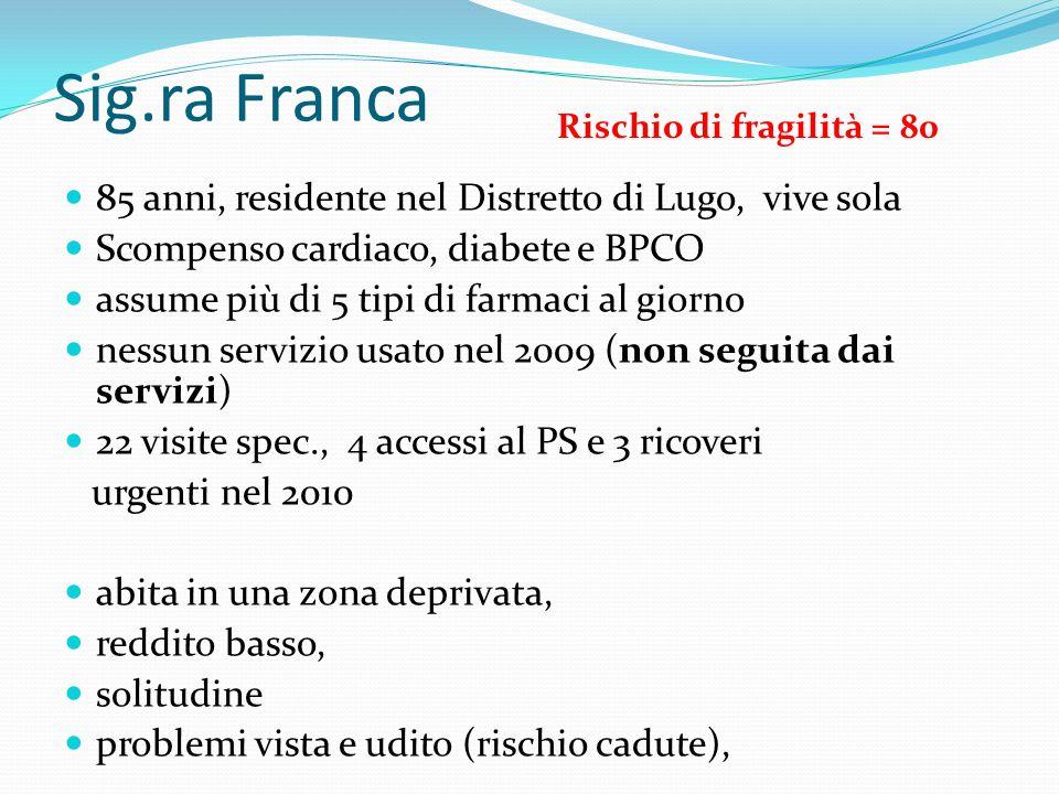 Sig.ra Franca 85 anni, residente nel Distretto di Lugo, vive sola Scompenso cardiaco, diabete e BPCO assume più di 5 tipi di farmaci al giorno nessun servizio usato nel 2009 (non seguita dai servizi) 22 visite spec., 4 accessi al PS e 3 ricoveri urgenti nel 2010 abita in una zona deprivata, reddito basso, solitudine problemi vista e udito (rischio cadute), Rischio di fragilità = 80