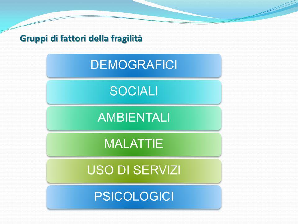 Gruppi di fattori della fragilità DEMOGRAFICISOCIALIAMBIENTALIMALATTIEUSO DI SERVIZIPSICOLOGICI