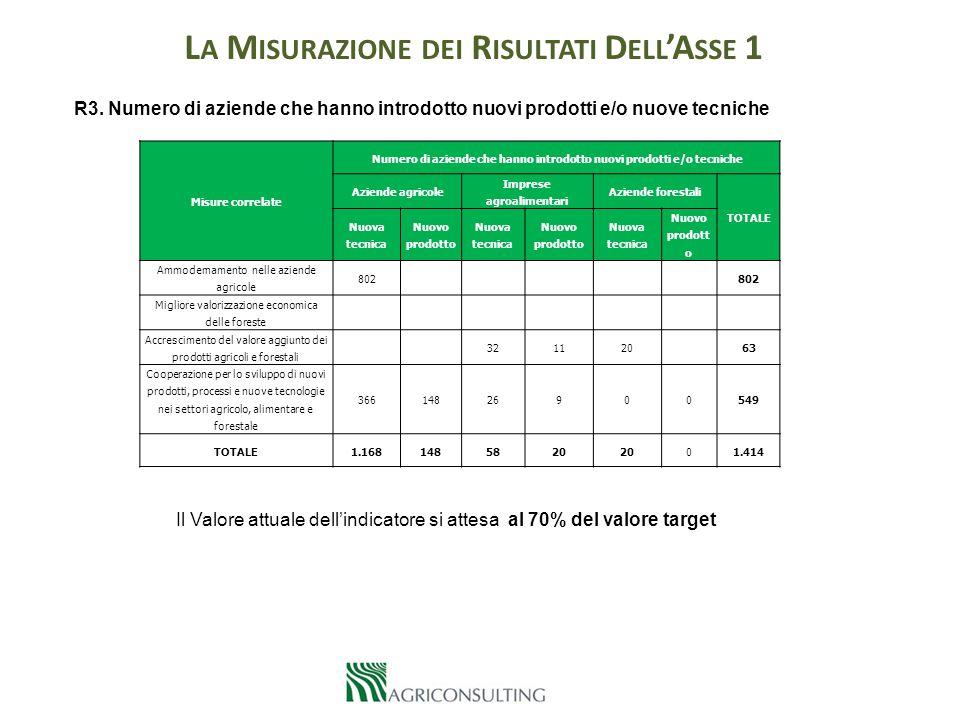 L A V ALUTAZIONE DEL V ALORE A GGIUNTO L EADER Condizioni minime di per generare valore aggiunto in corso di attuazione, comprendono: 1.previsione di diverse forme attuative, quali la regia GAL (il GAL seleziona i beneficiari attraverso manifestazioni di interesse o altre forme, anche negoziali) o a gestione diretta (il GAL è anche beneficiario delle Misura attraverso un suo progetto), progettazione negozia; 2.prevedere la Misura di cooperazione (Misura 16) nel nuovo LEADER per attivare e finanziare progetti integrati tra più attori locali – fondamentale il ruolo del GAL come organismo intermedio che facilita la nascita di progetti integrati; 3.l'assistenza ai beneficiari e l'accompagnamento alle progettualità finanziate (attenzione al conflitto di interessi).