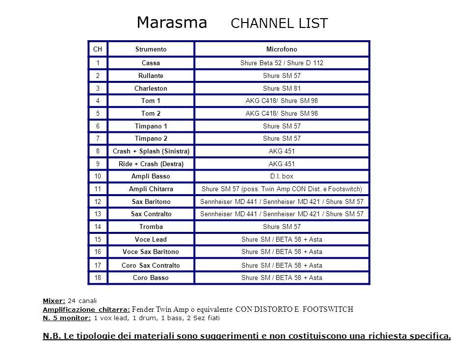 Marasma CHANNEL LIST CHStrumentoMicrofono 1CassaShure Beta 52 / Shure D 112 2RullanteShure SM 57 3CharlestonShure SM 81 4Tom 1AKG C418/ Shure SM 98 5Tom 2AKG C418/ Shure SM 98 6Timpano 1Shure SM 57 7Timpano 2Shure SM 57 8Crash + Splash (Sinistra)AKG 451 9Ride + Crash (Destra)AKG 451 10Ampli BassoD.I.