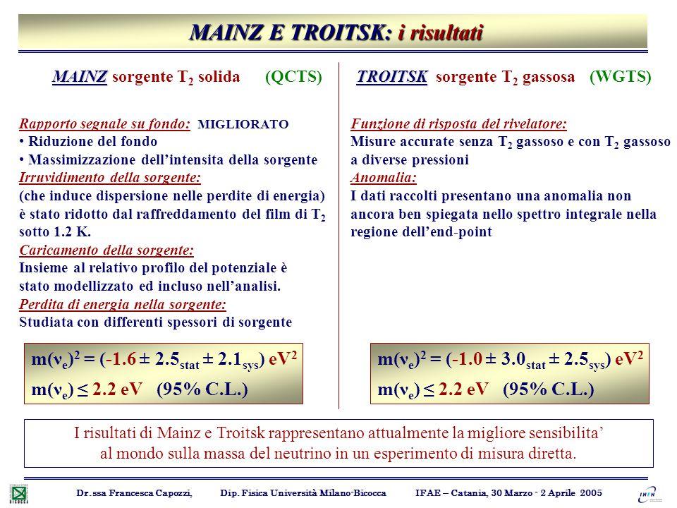 MAINZ E TROITSK: i risultati MAINZ E TROITSK: i risultati Dr.ssa Francesca Capozzi, Dip. Fisica Università Milano-Bicocca IFAE – Catania, 30 Marzo - 2