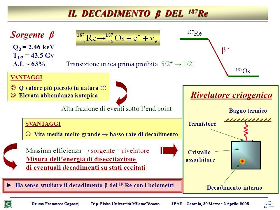IL DECADIMENTO β DEL 187 Re Dr.ssa Francesca Capozzi, Dip. Fisica Università Milano-Bicocca IFAE – Catania, 30 Marzo - 2 Aprile 2005 Q  = 2.46 keV T