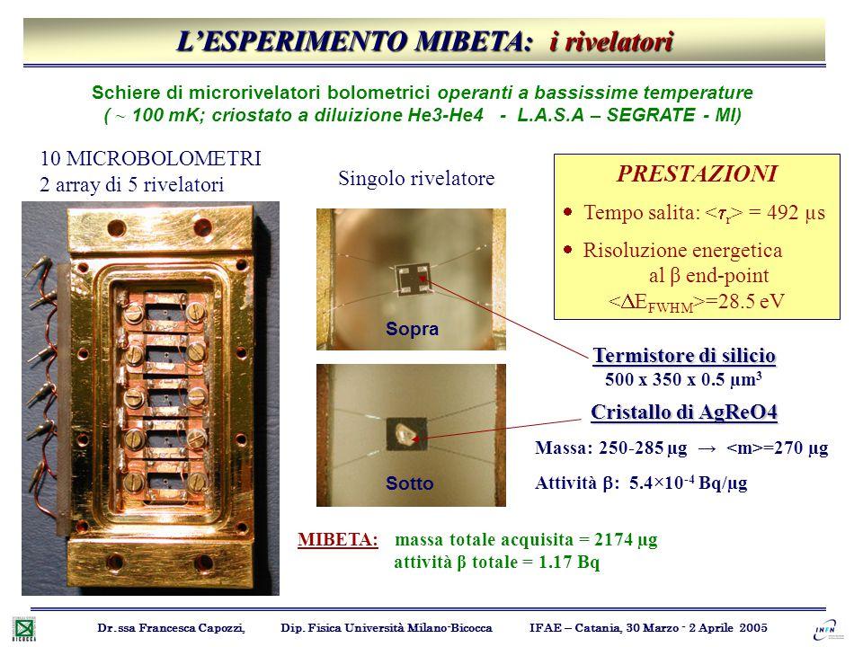 L'ESPERIMENTO MIBETA: i rivelatori Dr.ssa Francesca Capozzi, Dip. Fisica Università Milano-Bicocca IFAE – Catania, 30 Marzo - 2 Aprile 2005 Schiere di