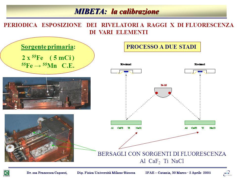 MIBETA: la calibrazione Dr.ssa Francesca Capozzi, Dip. Fisica Università Milano-Bicocca IFAE – Catania, 30 Marzo - 2 Aprile 2005 PROCESSO A DUE STADI