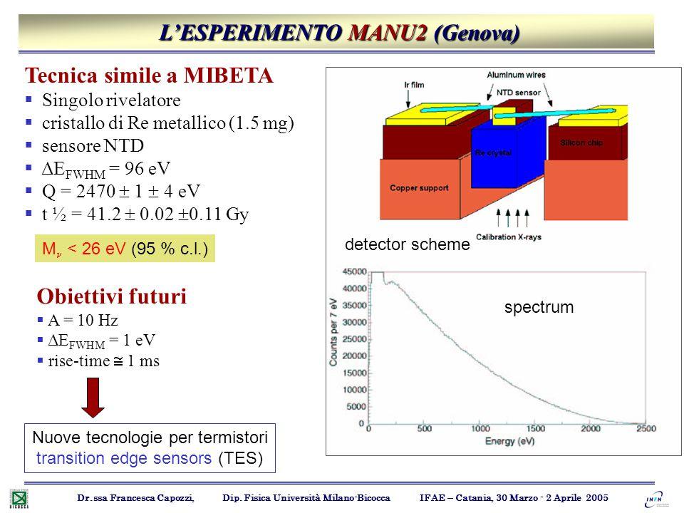 L'ESPERIMENTO MANU2 (Genova) L'ESPERIMENTO MANU2 (Genova) Dr.ssa Francesca Capozzi, Dip. Fisica Università Milano-Bicocca IFAE – Catania, 30 Marzo - 2