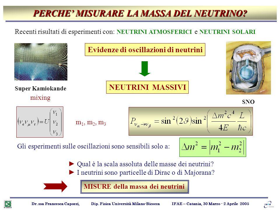 PERCHE' MISURARE LA MASSA DEL NEUTRINO? Dr.ssa Francesca Capozzi, Dip. Fisica Università Milano-Bicocca IFAE – Catania, 30 Marzo - 2 Aprile 2005 Recen