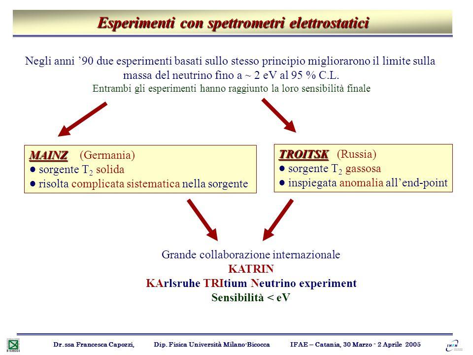 Esperimenti con spettrometri elettrostatici Dr.ssa Francesca Capozzi, Dip. Fisica Università Milano-Bicocca IFAE – Catania, 30 Marzo - 2 Aprile 2005 N