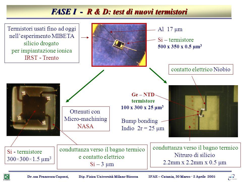 Si - termistore 300×300×1.5 µm 3 Dr.ssa Francesca Capozzi, Dip. Fisica Università Milano-Bicocca IFAE – Catania, 30 Marzo - 2 Aprile 2005 FASE I - R &