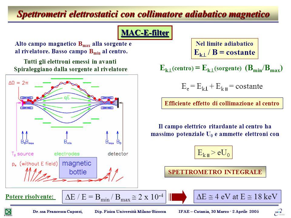 Spettrometri elettrostatici con collimatore adiabatico magnetico Dr.ssa Francesca Capozzi, Dip. Fisica Università Milano-Bicocca IFAE – Catania, 30 Ma