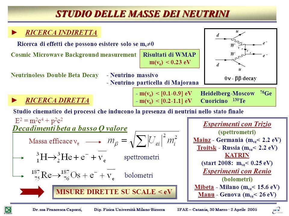 STUDIO DELLE MASSE DEI NEUTRINI Dr.ssa Francesca Capozzi, Dip. Fisica Università Milano-Bicocca IFAE – Catania, 30 Marzo - 2 Aprile 2005 0 -  decay