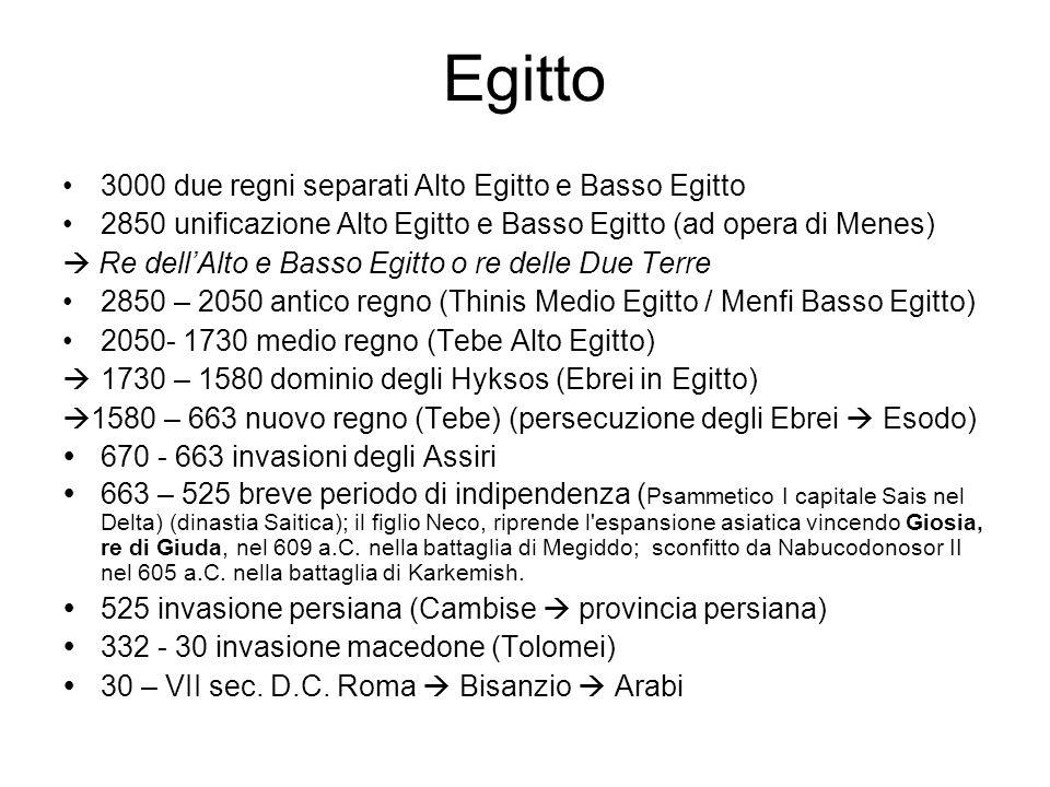 Egitto 3000 due regni separati Alto Egitto e Basso Egitto 2850 unificazione Alto Egitto e Basso Egitto (ad opera di Menes)  Re dell'Alto e Basso Egit