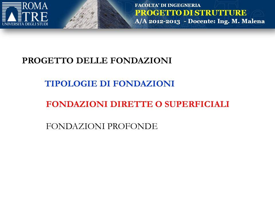 FACOLTA' DI INGEGNERIA PROGETTO DI STRUTTURE A/A 2012-2013 - Docente: Ing. M. Malena PROGETTO DELLE FONDAZIONI TIPOLOGIE DI FONDAZIONI FONDAZIONI DIRE