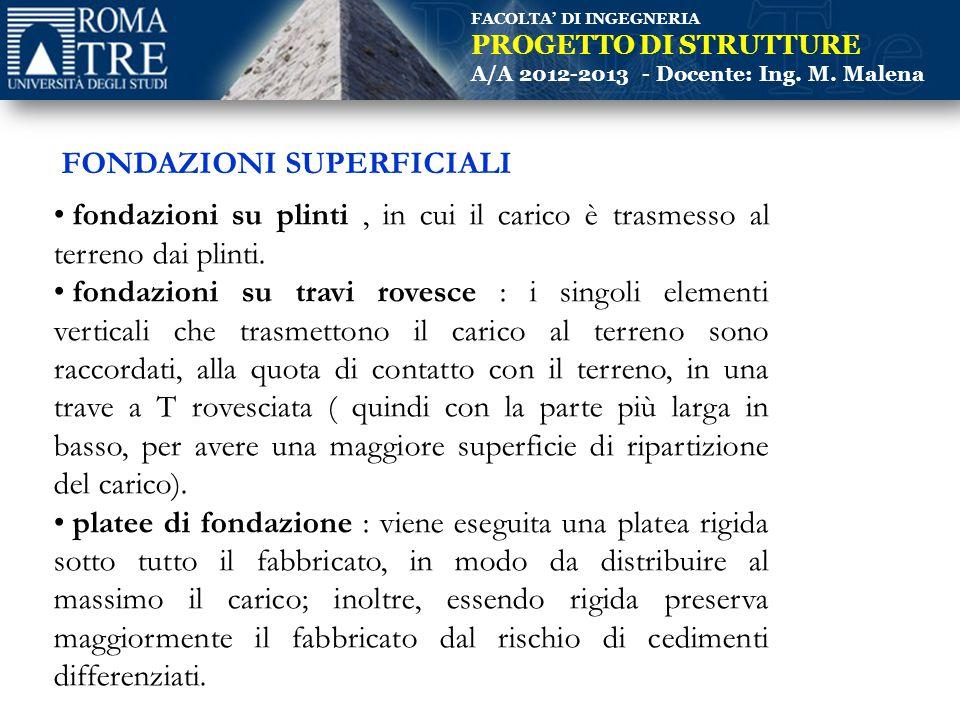 FACOLTA' DI INGEGNERIA PROGETTO DI STRUTTURE A/A 2012-2013 - Docente: Ing. M. Malena FONDAZIONI SUPERFICIALI fondazioni su plinti, in cui il carico è