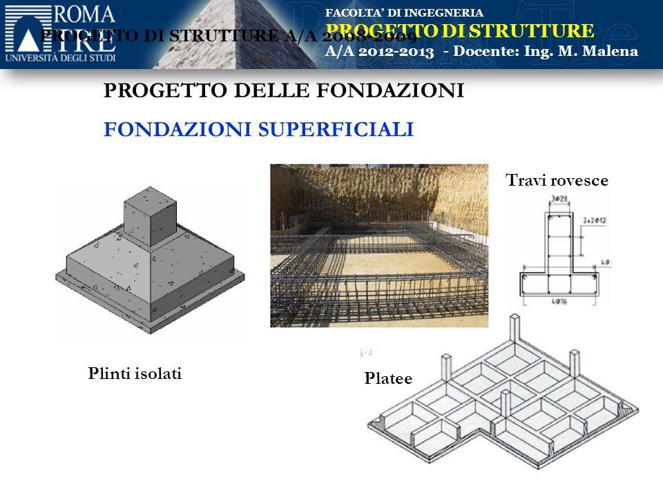 FACOLTA' DI INGEGNERIA PROGETTO DI STRUTTURE A/A 2012-2013 - Docente: Ing. M. Malena PROGETTO DELLE FONDAZIONI FONDAZIONI SUPERFICIALI Plinti isolati