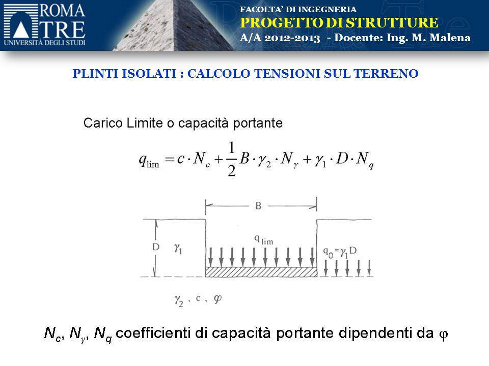 FACOLTA' DI INGEGNERIA PROGETTO DI STRUTTURE A/A 2012-2013 - Docente: Ing. M. Malena PLINTI ISOLATI : CALCOLO TENSIONI SUL TERRENO