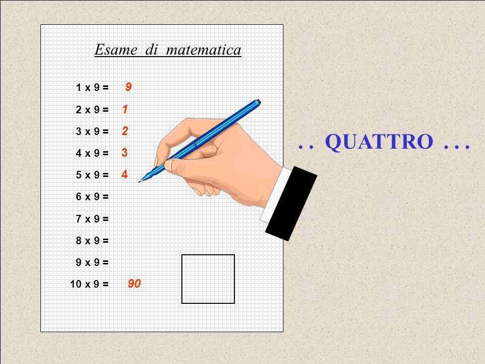 1 x 9 = 9 2 x 9 = 1 3 x 9 = 2 4 x 9 = 3 5 x 9 = 4 6 x 9 = 7 x 9 = 8 x 9 = 9 x 9 = 10 x 9 = 90 Esame di matematica.. QUATTRO...