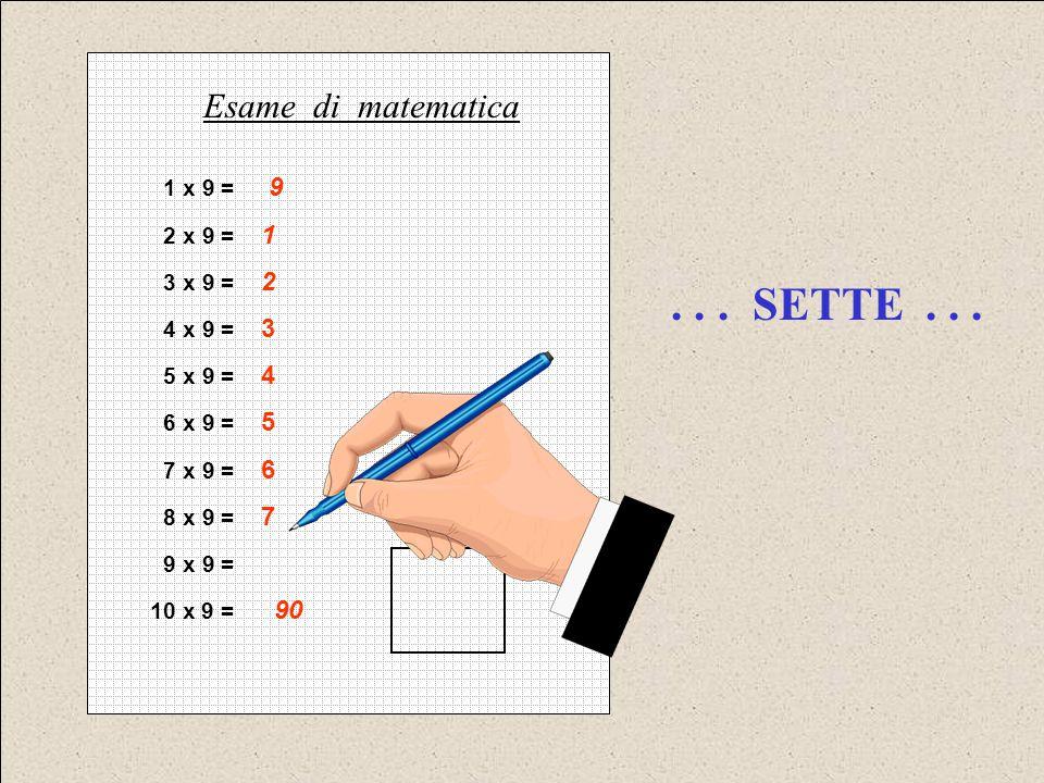 1 x 9 = 9 2 x 9 = 1 3 x 9 = 2 4 x 9 = 3 5 x 9 = 4 6 x 9 = 5 7 x 9 = 6 8 x 9 = 7 9 x 9 = 10 x 9 = 90 Esame di matematica... SETTE...