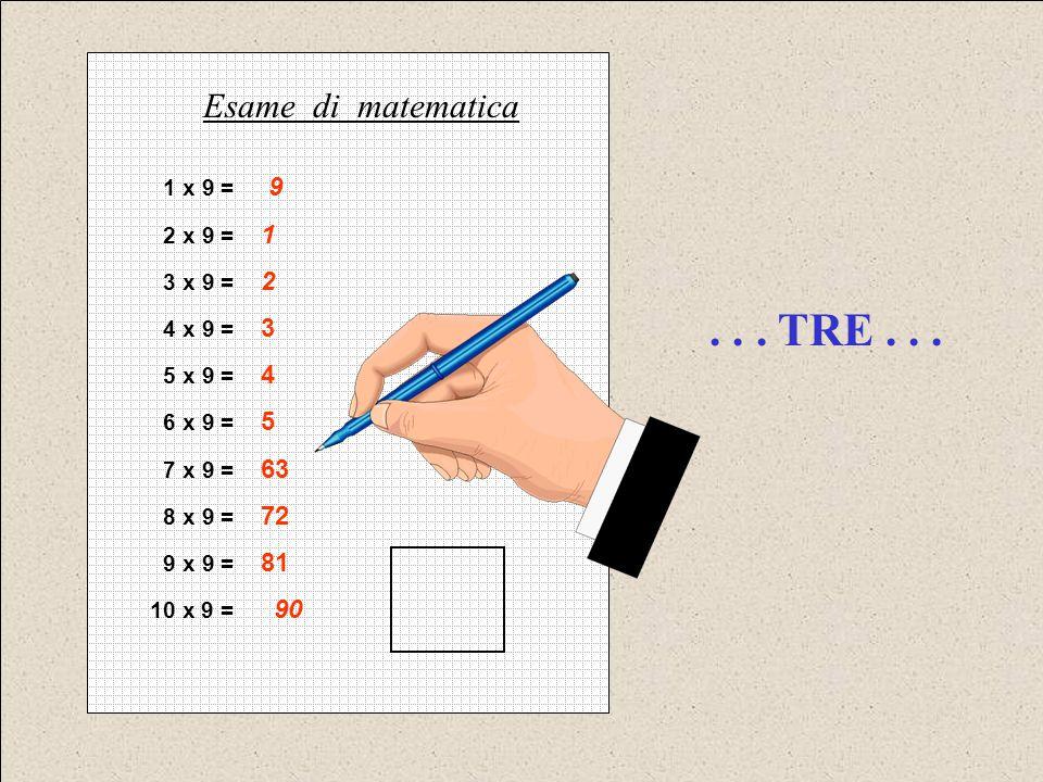 1 x 9 = 9 2 x 9 = 1 3 x 9 = 2 4 x 9 = 3 5 x 9 = 4 6 x 9 = 5 7 x 9 = 63 8 x 9 = 72 9 x 9 = 81 10 x 9 = 90 Esame di matematica... TRE...