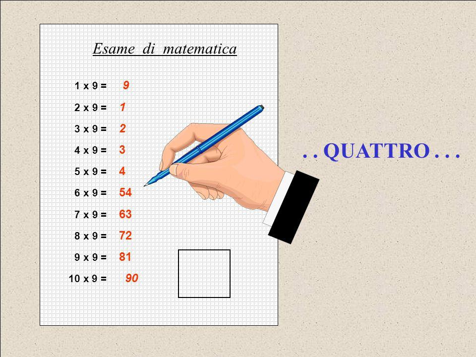 1 x 9 = 9 2 x 9 = 1 3 x 9 = 2 4 x 9 = 3 5 x 9 = 4 6 x 9 = 54 7 x 9 = 63 8 x 9 = 72 9 x 9 = 81 10 x 9 = 90 Esame di matematica.. QUATTRO...