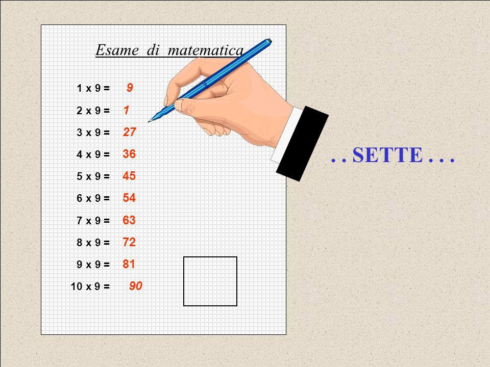 1 x 9 = 9 2 x 9 = 1 3 x 9 = 27 4 x 9 = 36 5 x 9 = 45 6 x 9 = 54 7 x 9 = 63 8 x 9 = 72 9 x 9 = 81 10 x 9 = 90 Esame di matematica.. SETTE...