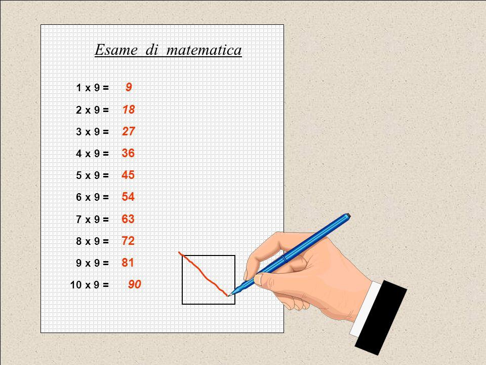 1 x 9 = 9 2 x 9 = 18 3 x 9 = 27 4 x 9 = 36 5 x 9 = 45 6 x 9 = 54 7 x 9 = 63 8 x 9 = 72 9 x 9 = 81 10 x 9 = 90 Esame di matematica