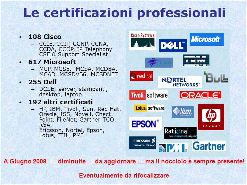 Le certificazioni professionali 108 Cisco – CCIE, CCIP, CCNP, CCNA, CCDA, CCDP, IP Telephony CSE & Support Specialist 617 Microsoft – MCP, MCSE, MCSA, MCDBA, MCAD, MCSDVB6, MCSDNET 255 Dell – DCSE, server, stampanti, desktop, laptop 192 altri certificati – HP, IBM, Tivoli, Sun, Red Hat, Oracle, ISS, Novell, Check Point, FileNet, Gartner TCO, RSA, Ericsson, Nortel, Epson, Lotus, ITIL, PMI.