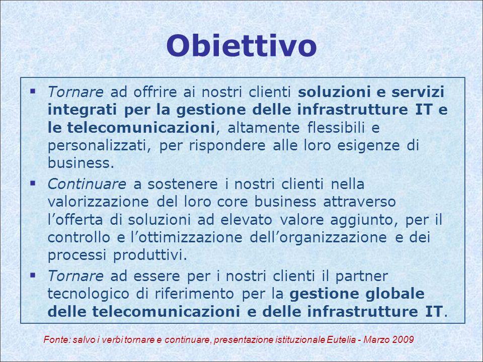 Obiettivo  Tornare ad offrire ai nostri clienti soluzioni e servizi integrati per la gestione delle infrastrutture IT e le telecomunicazioni, altamente flessibili e personalizzati, per rispondere alle loro esigenze di business.