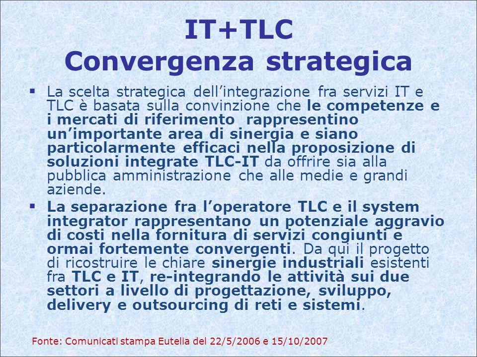 IT+TLC Convergenza strategica  La scelta strategica dell'integrazione fra servizi IT e TLC è basata sulla convinzione che le competenze e i mercati di riferimento rappresentino un'importante area di sinergia e siano particolarmente efficaci nella proposizione di soluzioni integrate TLC-IT da offrire sia alla pubblica amministrazione che alle medie e grandi aziende.