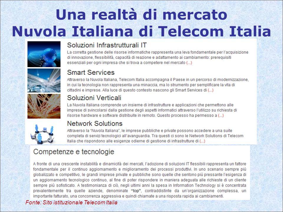 Una realtà di mercato Nuvola Italiana di Telecom Italia Fonte: Sito istituzionale Telecom Italia