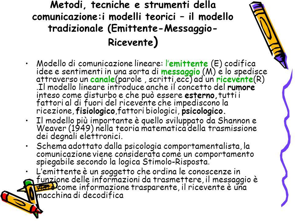 Metodi, tecniche e strumenti della comunicazione:i modelli teorici – il modello tradizionale (Emittente-Messaggio- Ricevente ) Modello di comunicazion