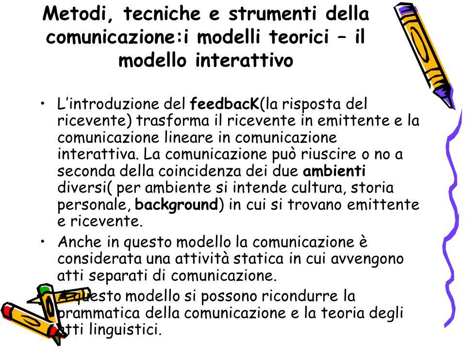 Metodi, tecniche e strumenti della comunicazione:i modelli teorici – il modello interattivo L'introduzione del feedbacK(la risposta del ricevente) tra