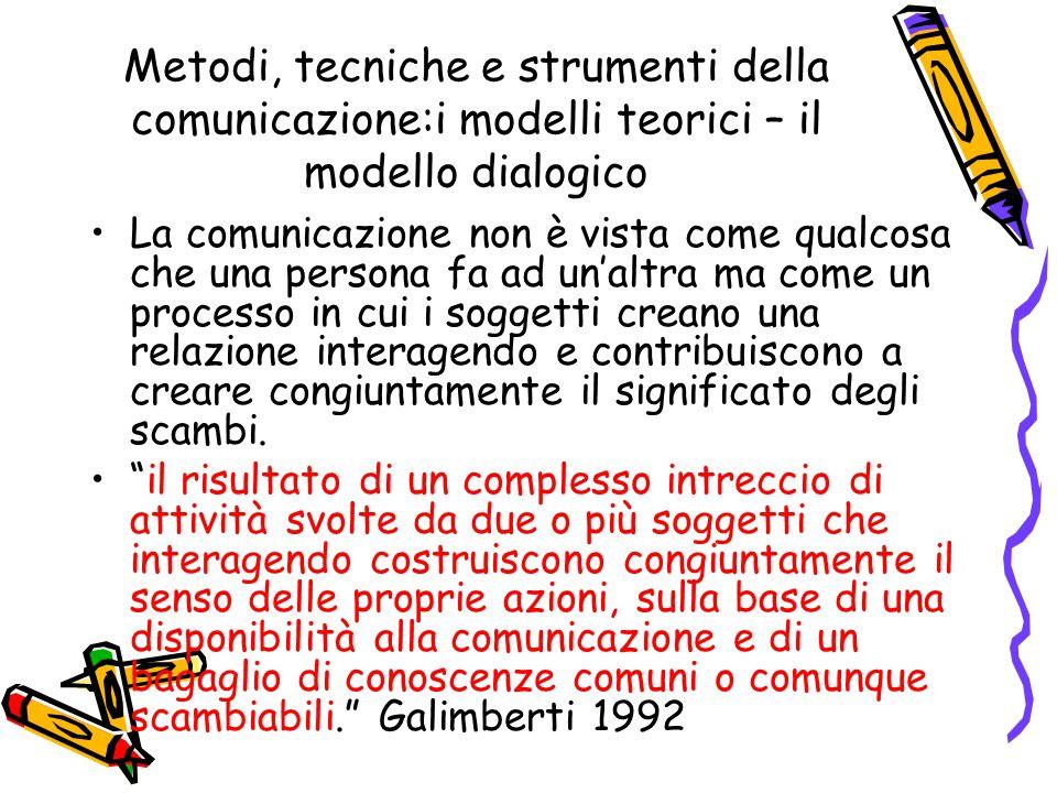 Metodi, tecniche e strumenti della comunicazione:i modelli teorici – il modello dialogico La comunicazione non è vista come qualcosa che una persona f