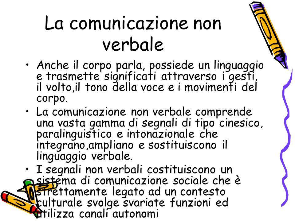 La comunicazione non verbale Anche il corpo parla, possiede un linguaggio e trasmette significati attraverso i gesti, il volto,il tono della voce e i