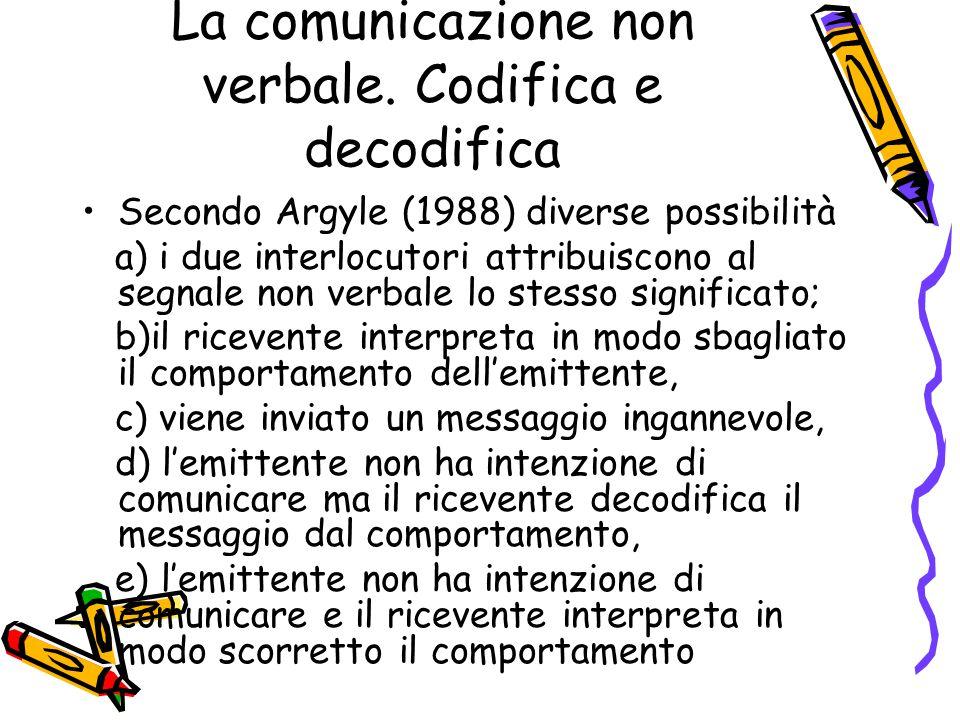 La comunicazione non verbale. Codifica e decodifica Secondo Argyle (1988) diverse possibilità a) i due interlocutori attribuiscono al segnale non verb